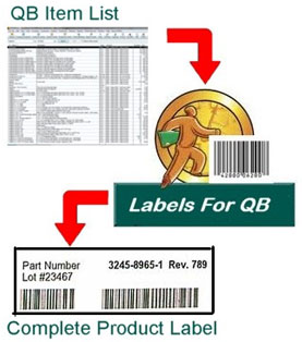 Produce Product Label from Quickbooks item list